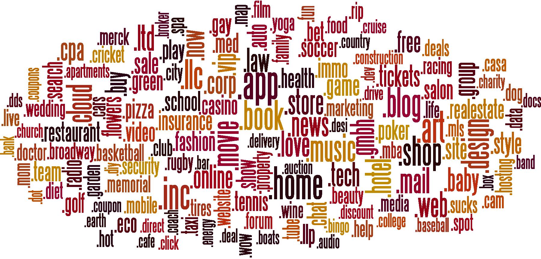 Die neuen Domains: Nicht mehr reservieren sondern live registrieren!