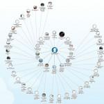 unsere internet webpräsenz im überblick