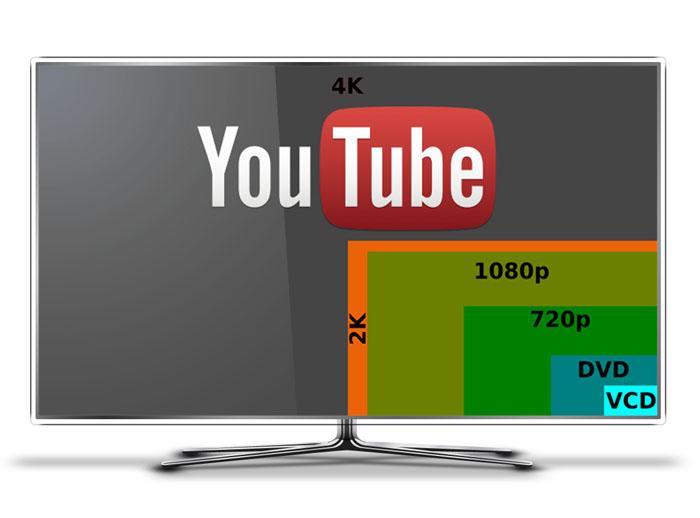 youtube mit Unterstützung von 4k-Videos mit 60Fps